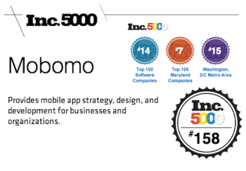 Our Lucky Number is 158: Mobomo Made the 2013 Inc. 500 List!