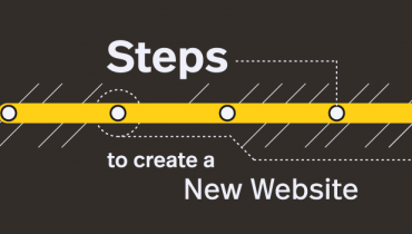 Part 1: How To Create A New Website
