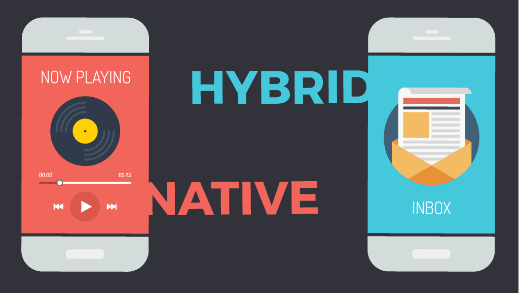 Native vs. Hybrid vs. Web Apps | Mobomo