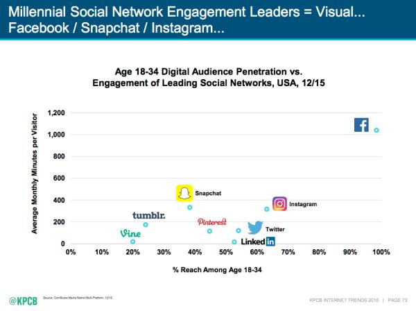 mobile-social-networks
