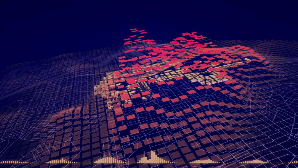 Visuals of data
